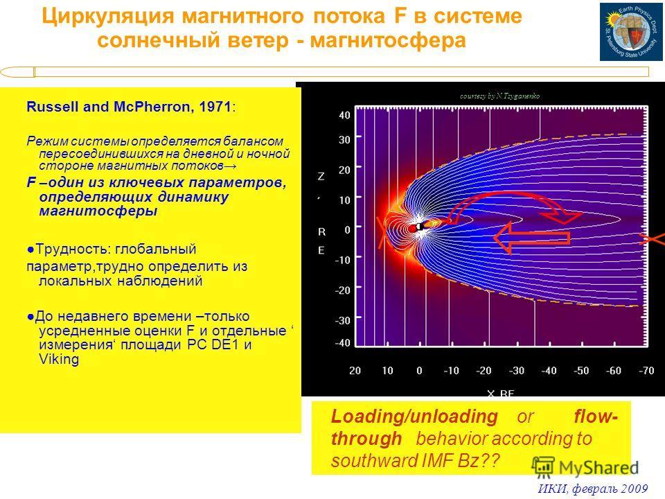 ИКИ, февраль 2009 courtesy by N.Tsyganenko Циркуляция магнитного потока F в системе солнечный ветер - магнитосфера Russell and McPherron, 1971: Режим системы определяется балансом пересоединившихся на дневной и ночной стороне магнитных потоков F –оди