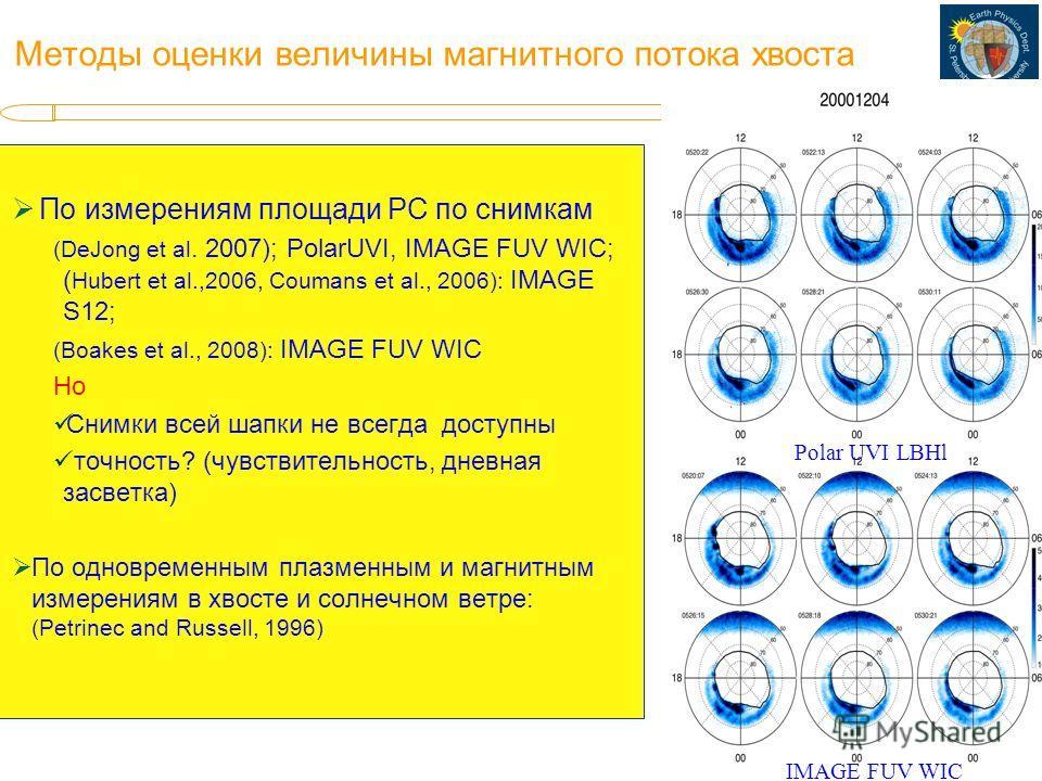 ИКИ, февраль 2009 Методы оценки величины магнитного потока хвоста По измерениям площади PC по снимкам (DeJong et al. 2007); PolarUVI, IMAGE FUV WIC; ( Hubert et al.,2006, Coumans et al., 2006): IMAGE S12; (Boakes et al., 2008): IMAGE FUV WIC Но Снимк