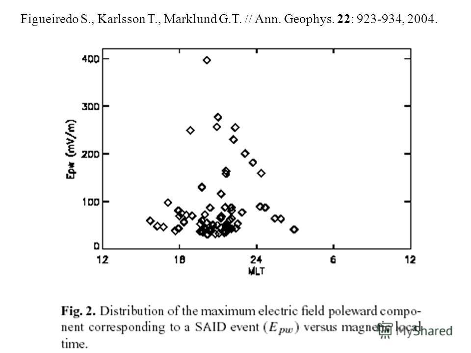 Figueiredo S., Karlsson T., Marklund G.T. // Ann. Geophys. 22: 923-934, 2004.