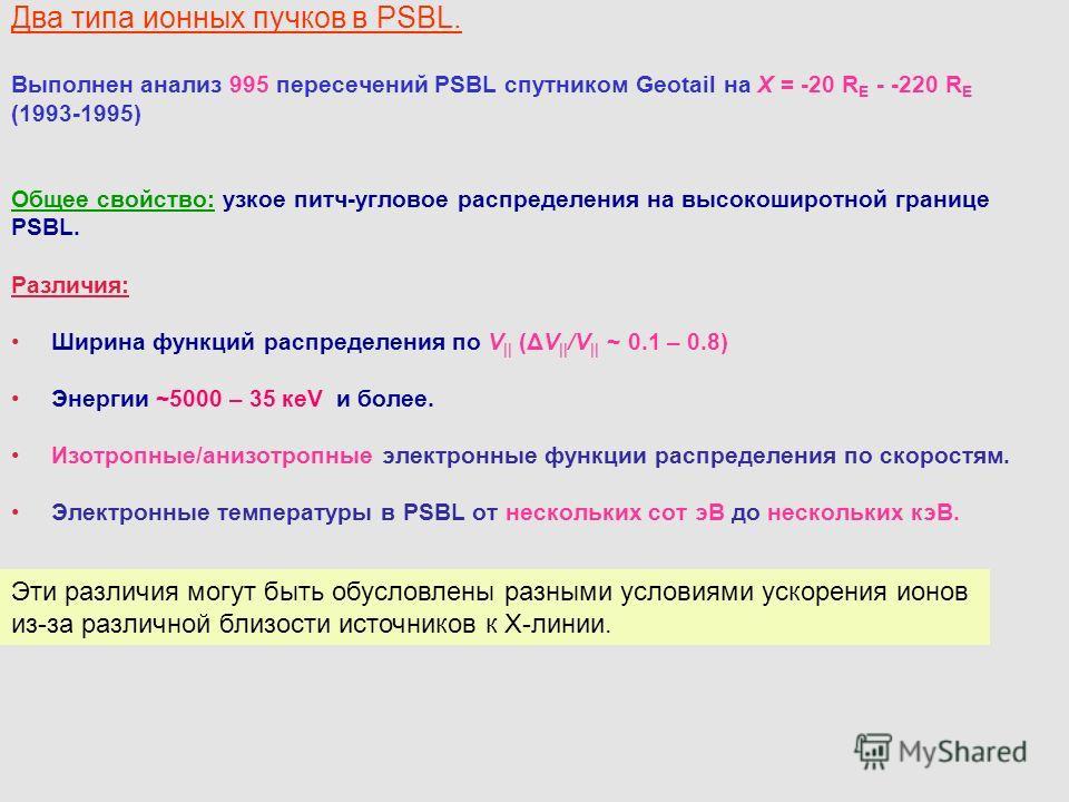 Два типа ионных пучков в PSBL. Выполнен анализ 995 пересечений PSBL спутником Geotail на X = -20 R E - -220 R E (1993-1995) Общее свойство: узкое питч-угловое распределения на высокоширотной границе PSBL. Различия: Ширина функций распределения по V |