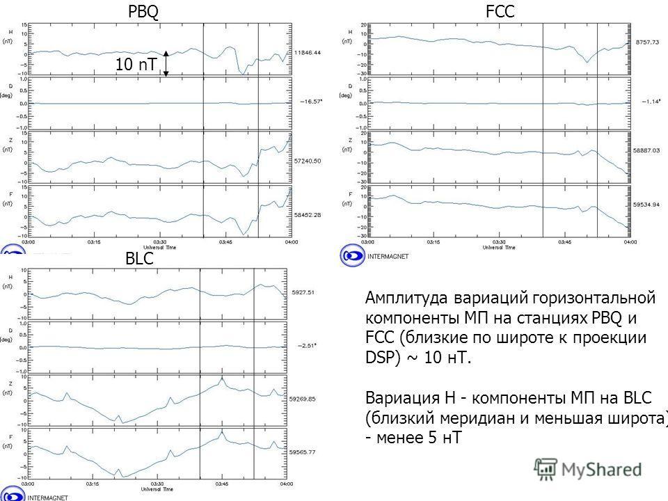 PBQFCC 10 nT BLC Амплитуда вариаций горизонтальной компоненты МП на станциях PBQ и FCC (близкие по широте к проекции DSP) ~ 10 нТ. Вариация H - компоненты МП на BLC (близкий меридиан и меньшая широта) - менее 5 нТ