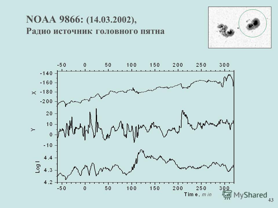 43 NOAA 9866: (14.03.2002), Радио источник головного пятна