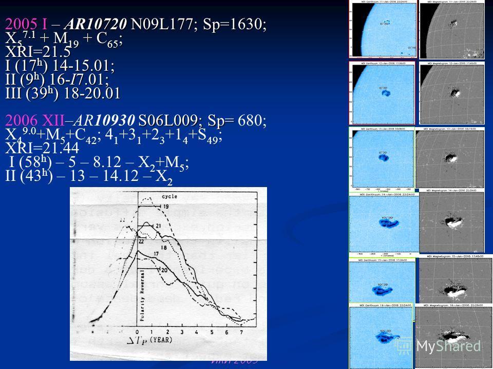 2005 I – AR10720 N09L177; Sp=1630; X 5 7.1 + M 19 + C 65 ; XRI=21.5 I (17 h ) 14-15.01; II (9 h ) 16-I7.01; III (39 h ) 18-20.01 –S06L009; Sp= 2006 XII–AR10930 S06L009; Sp= 680; X 4 9.0 +M 5 +C 42 ; 4 1 +3 1 +2 3 +1 4 +S 49 ; XRI=21.44 I (58 h ) – 5