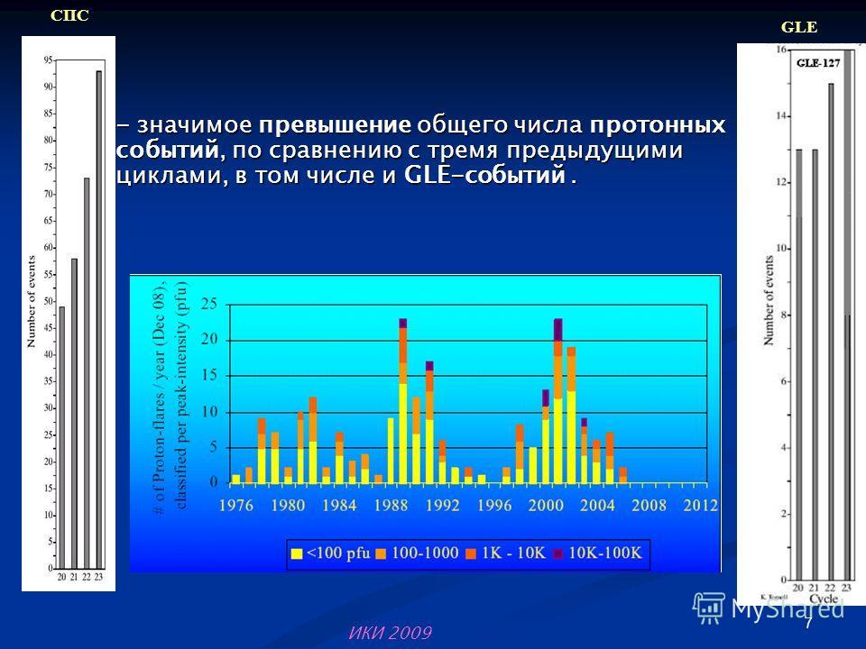 7 - значимое превышение общего числа протонных событий, по сравнению с тремя предыдущими циклами, в том числе и GLE-событий. ИКИ 2009 СПС GLE