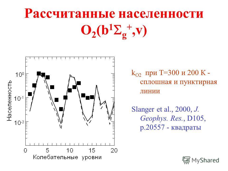 Рассчитанные населенности O 2 (b 1 g +,v) k O2 при Т=300 и 200 К - сплошная и пунктирная линии Slanger et al., 2000, J. Geophys. Res., D105, p.20557 - квадраты