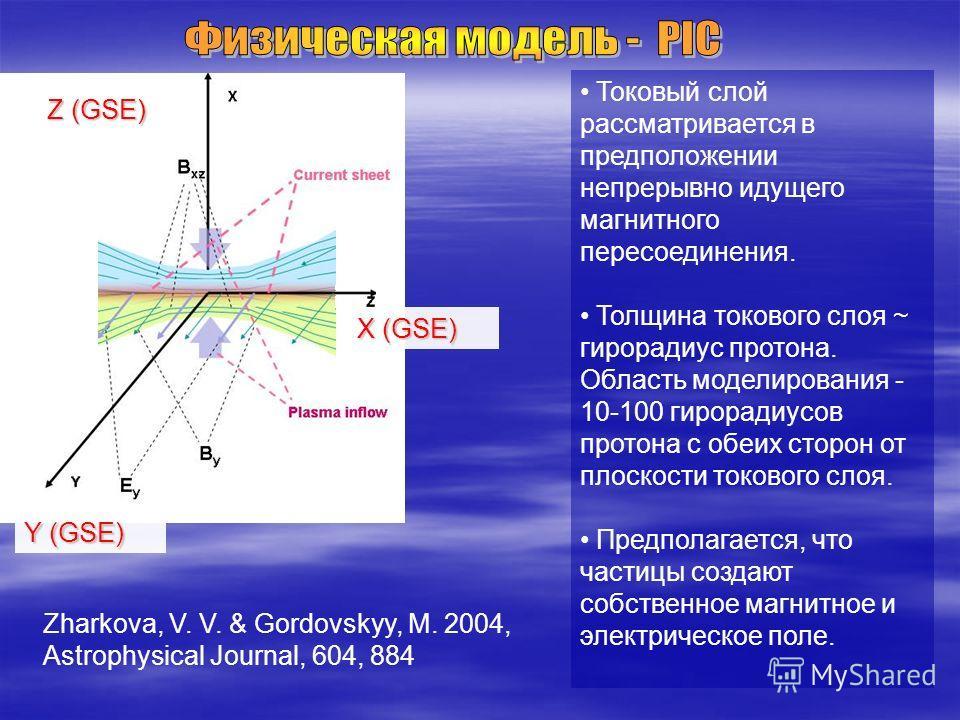 Z (GSE) Токовый слой рассматривается в предположении непрерывно идущего магнитного пересоединения. Толщина токового слоя ~ гирорадиус протона. Область моделирования - 10-100 гирорадиусов протона с обеих сторон от плоскости токового слоя. Предполагает