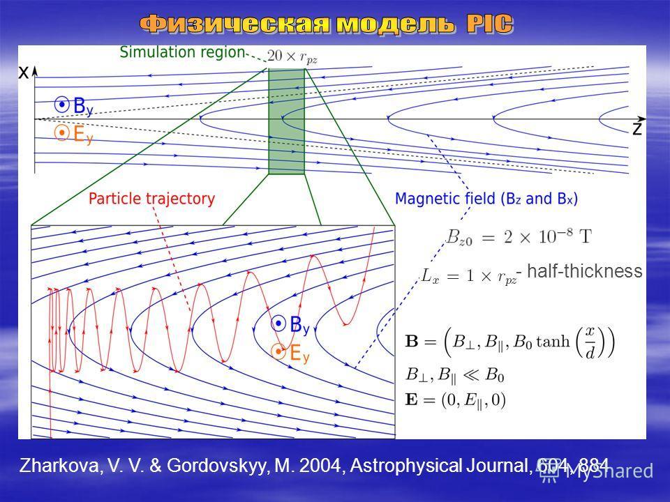 Zharkova, V. V. & Gordovskyy, M. 2004, Astrophysical Journal, 604, 884 - half-thickness