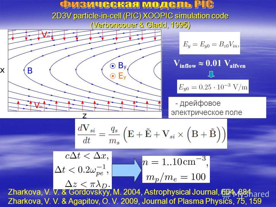 2D3V particle-in-cell (PIC) XOOPIC simulation code (Verboncouer & Gladd, 1995) V inflow 0.01 V alfven - дрейфовое электрическое поле Zharkova, V. V. & Gordovskyy, M. 2004, Astrophysical Journal, 604, 884 Zharkova, V. V. & Agapitov, O. V. 2009, Journa