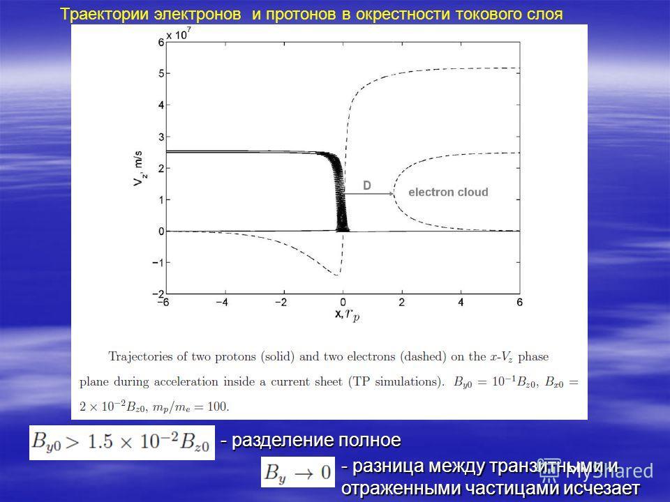 Траектории электронов и протонов в окрестности токового слоя - разделение полное - разница между транзитными и отраженными частицами исчезает