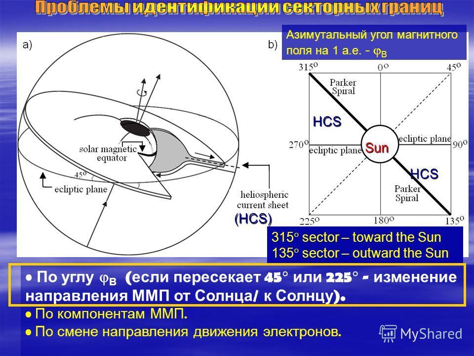 Sun HCS HCS По углу B ( если пересекает 45 или 225 - изменение направления ММП от Солнца / к Солнцу ). По компонентам ММП. По смене направления движения электронов. Азимутальный угол магнитного поля на 1 а.е. - B 315 sector – toward the Sun 135 secto
