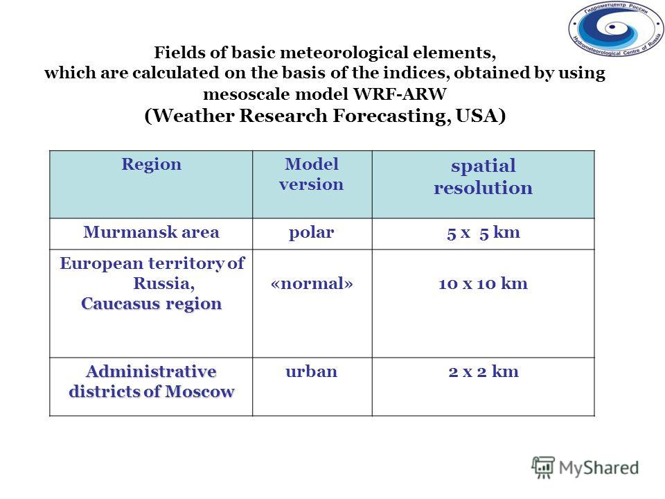 Fields of basic meteorological elements, which are calculated on the basis of the indices, obtained by using mesoscale model WRF-ARW (Weather Research Forecasting, USA) RegionModel version spatial resolution Murmansk areapolar5 х 5 km European territ