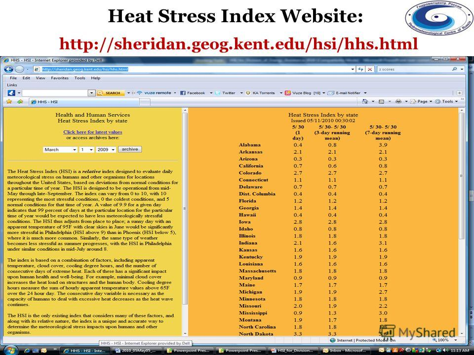 Heat Stress Index Website: http://sheridan.geog.kent.edu/hsi/hhs.html