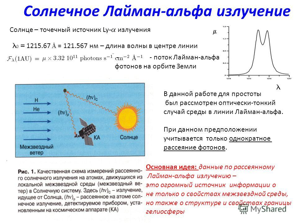 В данной работе для простоты был рассмотрен оптически-тонкий случай среды в линии Лайман-альфа. При данном предположении учитывается только однократное рассеяние фотонов. Солнечное Лайман-альфа излучение - - поток Лайман-альфа фотонов на орбите Земли