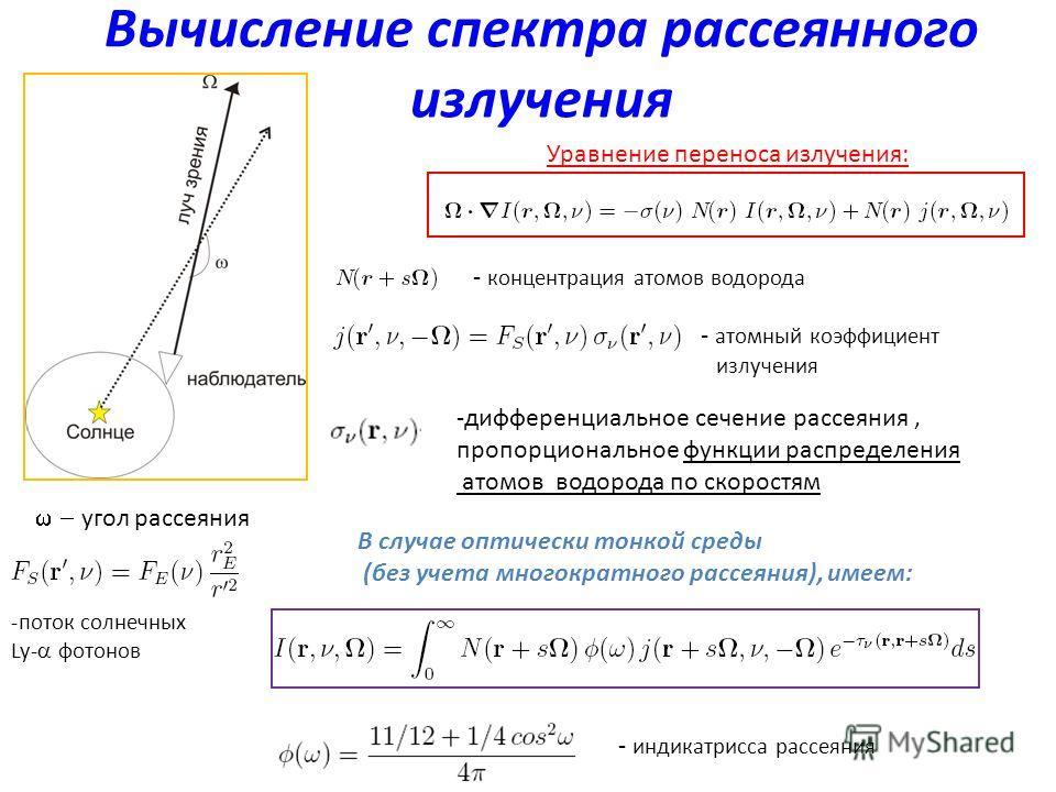 Вычисление спектра рассеянного излучения Уравнение переноса излучения: - индикатрисса рассеяния - атомный коэффициент излучения -поток солнечных Ly- фотонов - концентрация атомов водорода В случае оптически тонкой среды (без учета многократного рассе