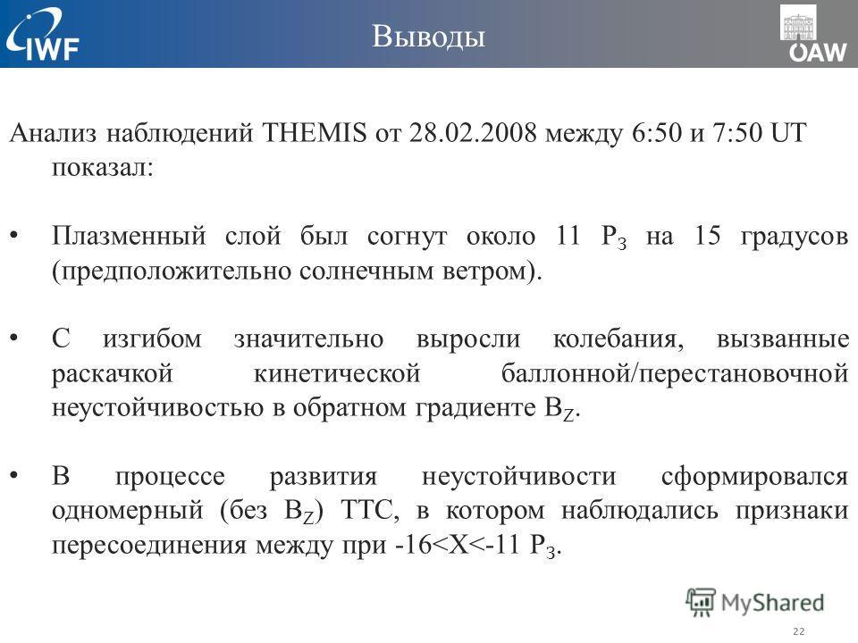 22 Выводы Анализ наблюдений THEMIS от 28.02.2008 между 6:50 и 7:50 UT показал: Плазменный слой был согнут около 11 Р З на 15 градусов (предположительно солнечным ветром). С изгибом значительно выросли колебания, вызванные раскачкой кинетической балло