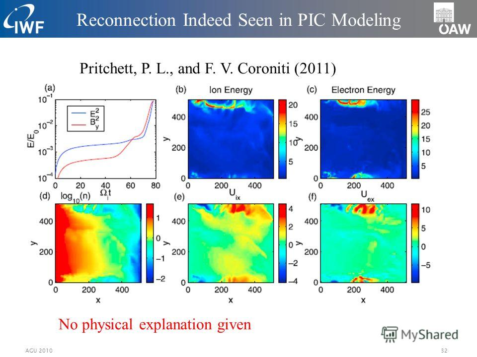 32AGU 2010 Reconnection Indeed Seen in PIC Modeling Pritchett, P. L., and F. V. Coroniti (2011) No physical explanation given