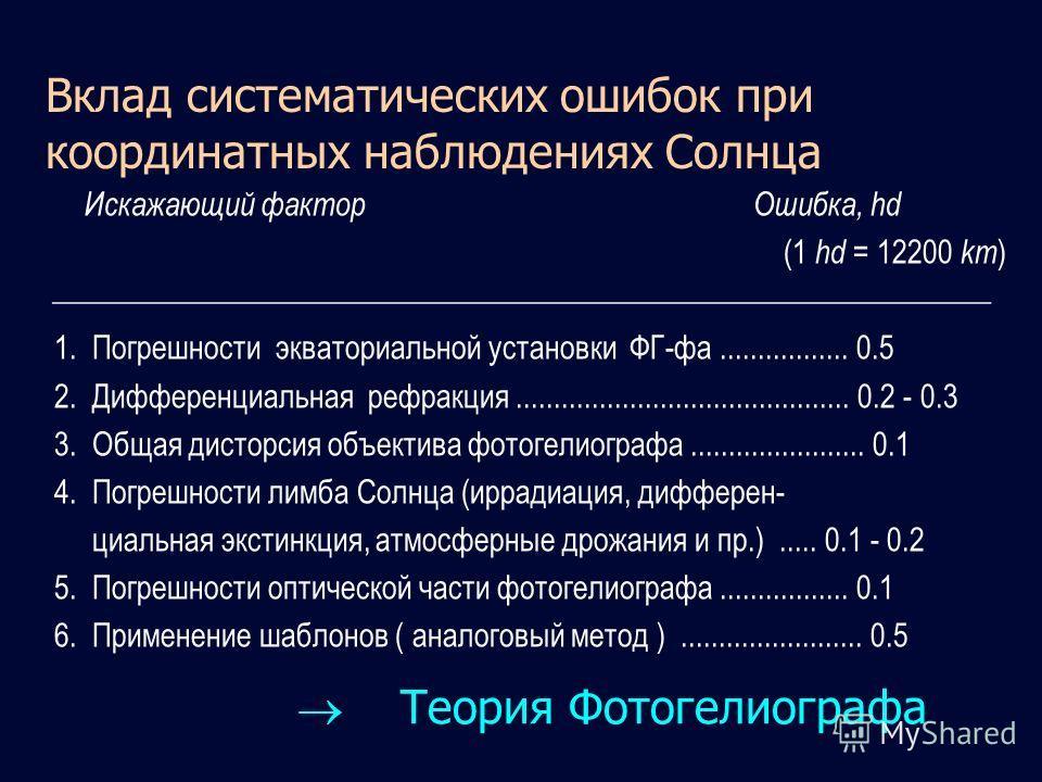 Искажающий фактор Ошибка, hd (1 hd = 12200 km ) 1. Погрешности экваториальной установки ФГ-фа................. 0.5 2. Дифференциальная рефракция............................................ 0.2 - 0.3 3. Общая дисторсия объектива фотогелиографа........