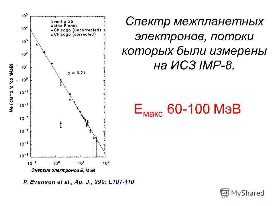 Спектр межпланетных электронов, потоки которых были измерены на ИСЗ IMP-8. P. Evenson et al., Ap. J., 299: L107-110 E макс 60-100 МэВ