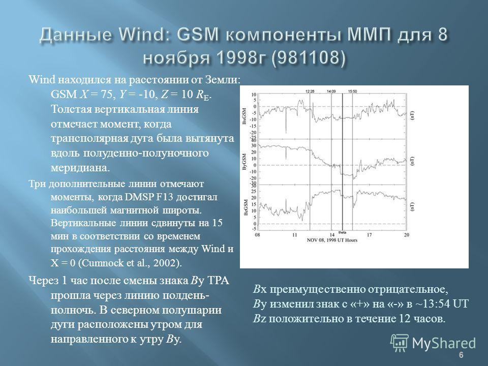 6 Wind находился на расстоянии от Земли: GSM X = 75, Y = -10, Z = 10 R E. Толстая вертикальная линия отмечает момент, когда трансполярная дуга была вытянута вдоль полуденно-полуночного меридиана. Три дополнительные линии отмечают моменты, когда DMSP