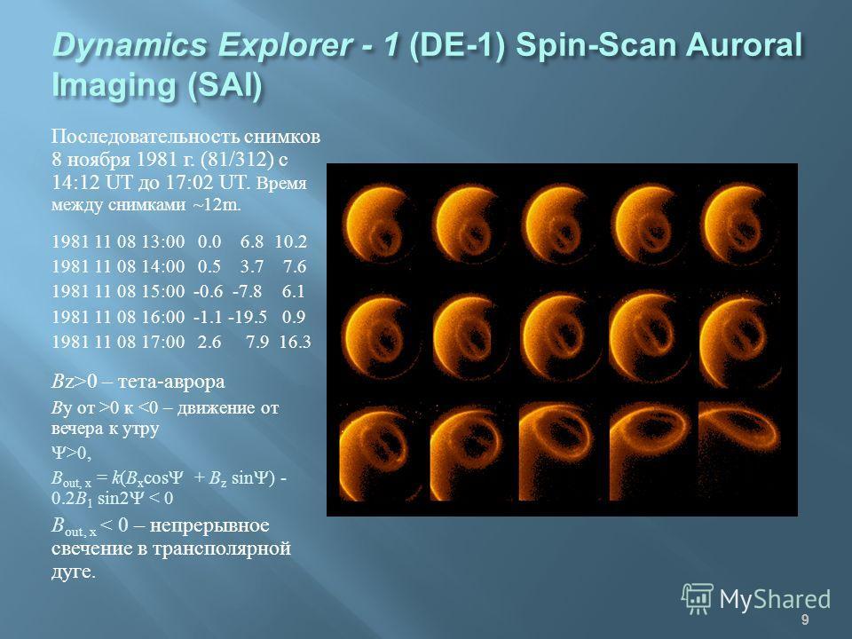 9 Dynamics Explorer - 1 (DE-1) Spin-Scan Auroral Imaging (SAI) Последовательность снимков 8 ноября 1981 г. (81/312) с 14:12 UT до 17:02 UT. Время между снимками ~12m. 1981 11 08 13:00 0.0 6.8 10.2 1981 11 08 14:00 0.5 3.7 7.6 1981 11 08 15:00 -0.6 -7