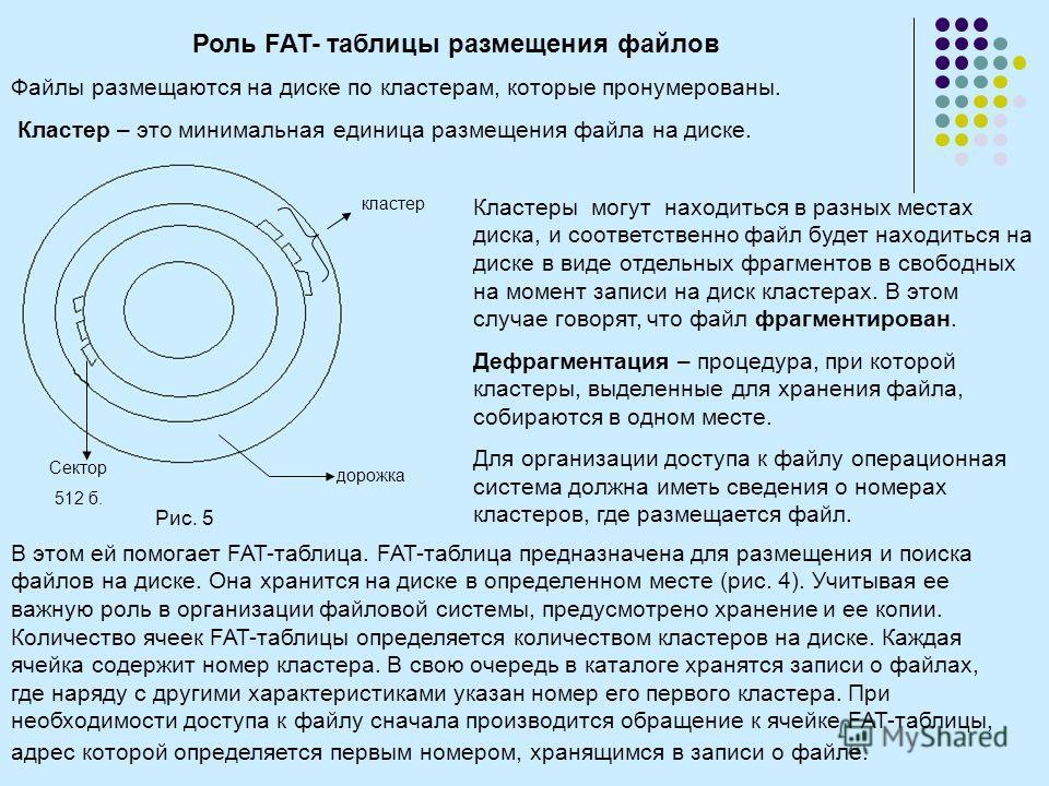Роль FAT- таблицы размещения файлов Файлы размещаются на диске по кластерам, которые пронумерованы. Кластер – это минимальная единица размещения файла на диске. Кластеры могут находиться в разных местах диска, и соответственно файл будет находиться н