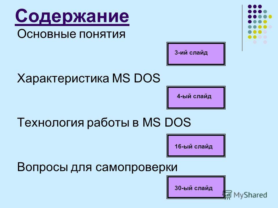 Содержание Основные понятия Характеристика MS DOS Технология работы в MS DOS Вопросы для самопроверки 3-ий слайд 4-ый слайд 16-ый слайд 30-ый слайд