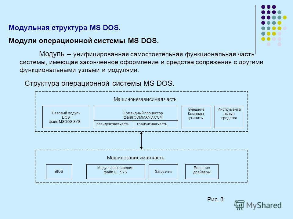 Модульная структура MS DOS. Модули операционной системы MS DOS. Модуль – унифицированная самостоятельная функциональная часть системы, имеющая законченное оформление и средства сопряжения с другими функциональными узлами и модулями. Машинонезависимая