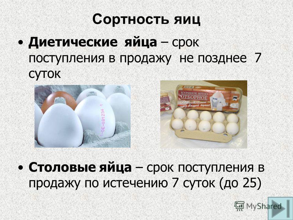 Сортность яиц Диетические яйца – срок поступления в продажу не позднее 7 суток Столовые яйца – срок поступления в продажу по истечению 7 суток (до 25)