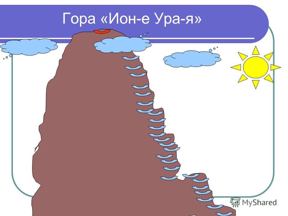 Гора «Иoн-е Ура-я»