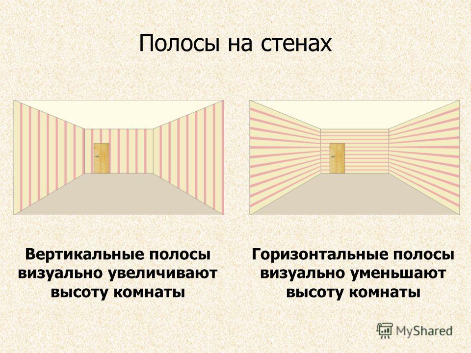 Полосы на стенах Вертикальные полосы визуально увеличивают высоту комнаты Горизонтальные полосы визуально уменьшают высоту комнаты