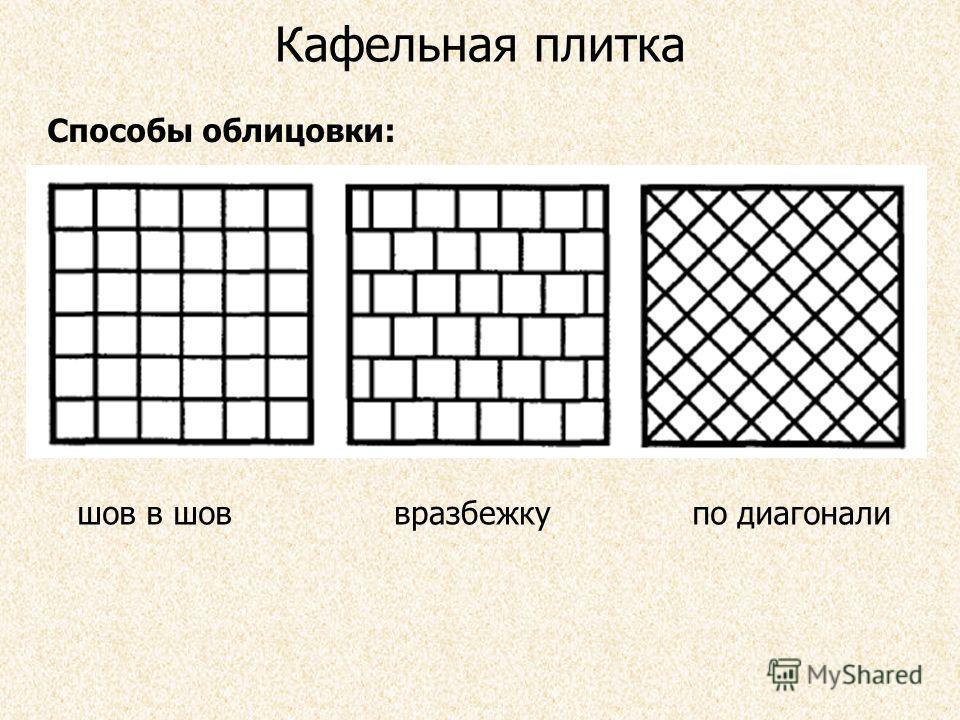 Кафельная плитка Способы облицовки: шов в шоввразбежкупо диагонали