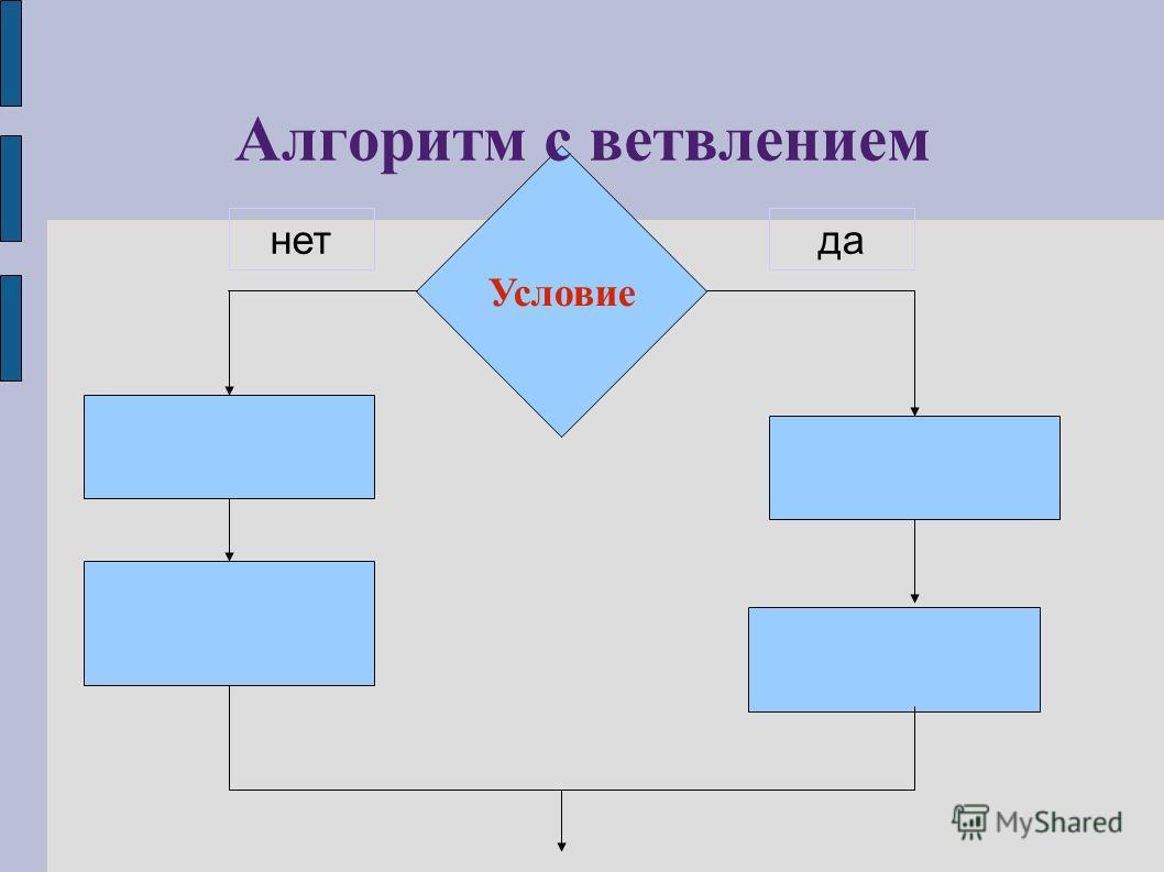 Условие Алгоритм с ветвлением данет