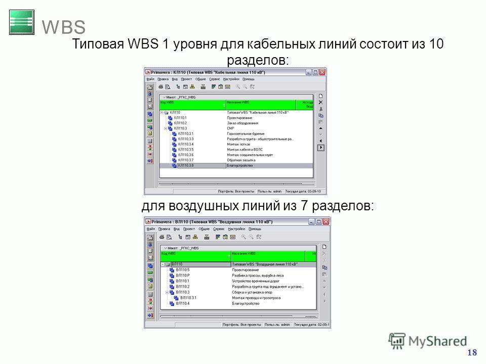 18 WBS Типовая WBS 1 уровня для кабельных линий состоит из 10 разделов: для воздушных линий из 7 разделов: