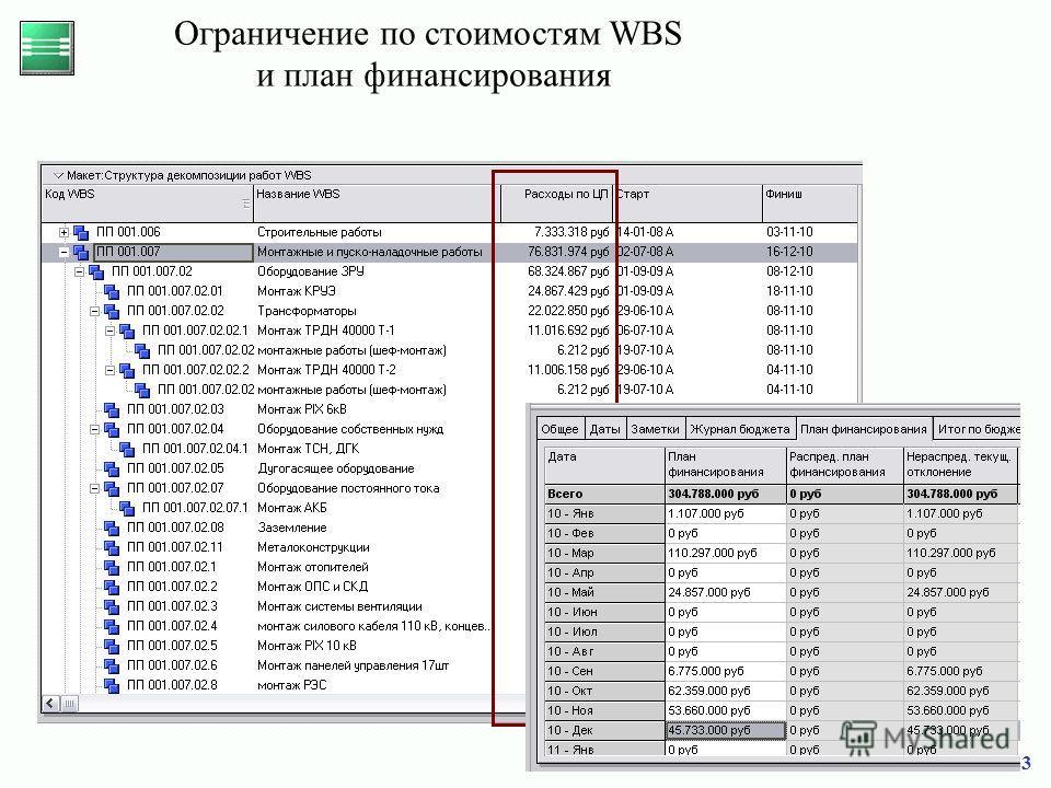 23 Ограничение по стоимостям WBS и план финансирования
