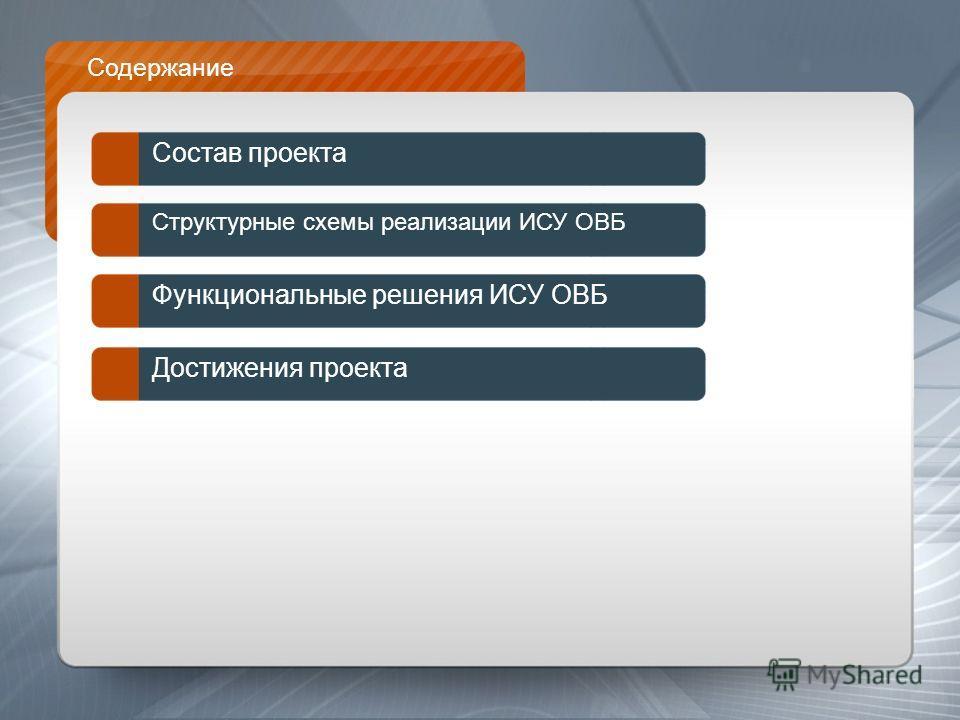 Содержание Состав проекта Структурные схемы реализации ИСУ ОВБ Функциональные решения ИСУ ОВБ Достижения проекта