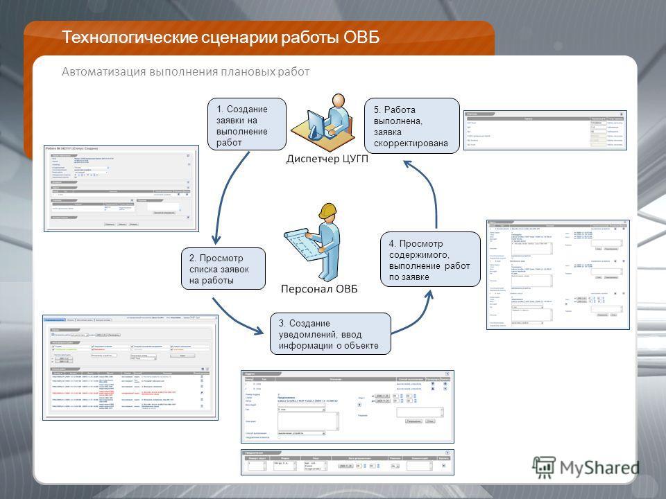 Технологические сценарии работы ОВБ Автоматизация выполнения плановых работ 1. Создание заявки на выполнение работ 2. Просмотр списка заявок на работы 3. Создание уведомлений, ввод информации о объекте 5. Работа выполнена, заявка скорректирована 4. П