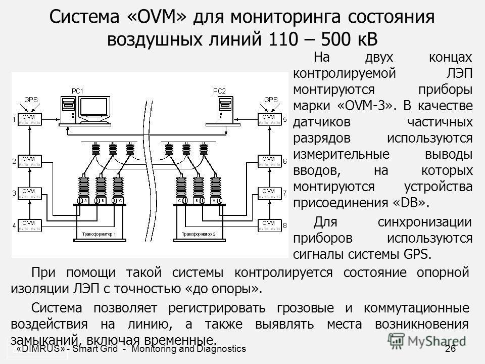 26 Система «OVM» для мониторинга состояния воздушных линий 110 – 500 кВ SDD- 6.3. На двух концах контролируемой ЛЭП монтируются приборы марки «OVM-3». В качестве датчиков частичных разрядов используются измерительные выводы вводов, на которых монтиру