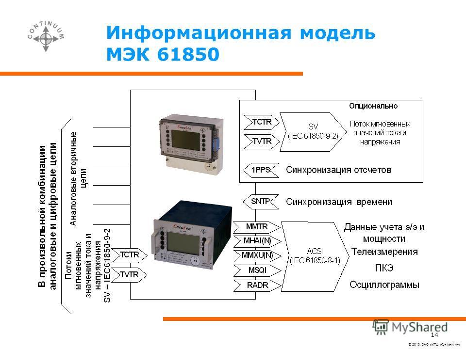 © 2010, ЗАО «ИТЦ «Континуум+» 14 Информационная модель МЭК 61850