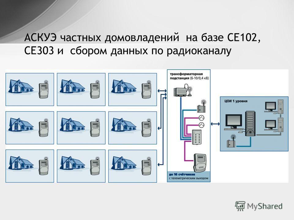 АСКУЭ частных домовладений на базе СЕ102, СЕ303 и сбором данных по радиоканалу
