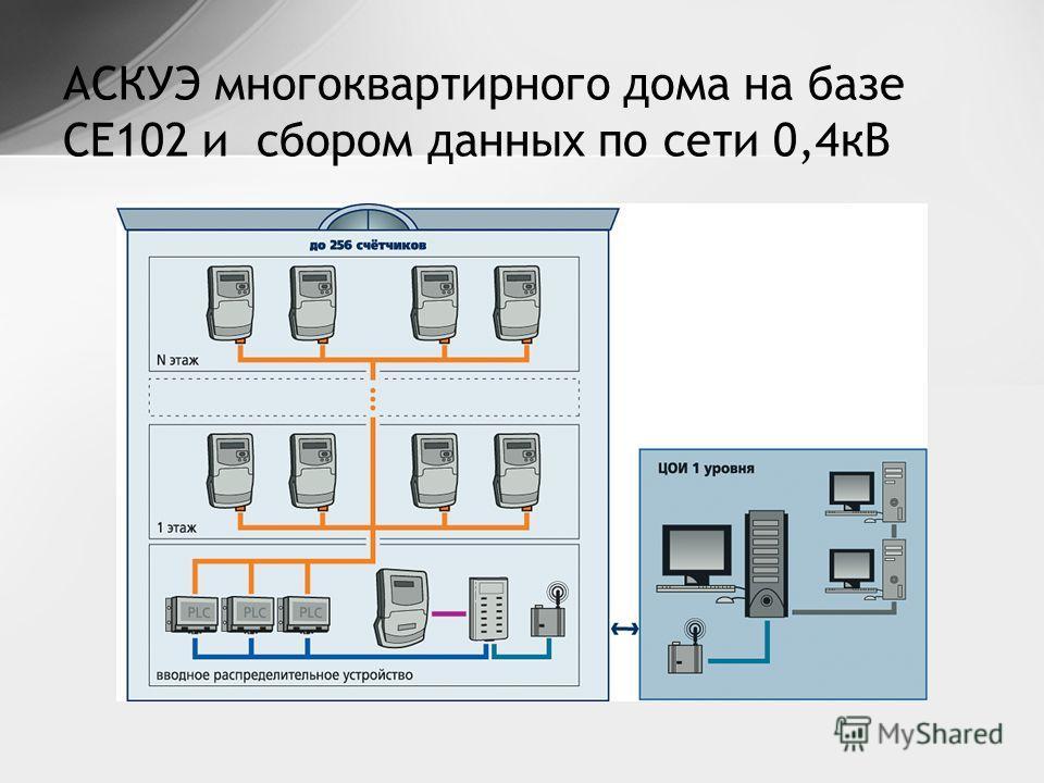 АСКУЭ многоквартирного дома на базе СЕ102 и сбором данных по сети 0,4кВ