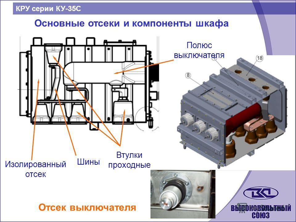 Основные отсеки и компоненты шкафа Отсек выключателя КРУ серии КУ-35С Полюс выключателя Втулки проходные Шины Изолированный отсек