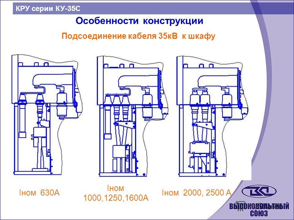 КРУ серии КУ-35С Особенности конструкции Подсоединение кабеля 35кВ к шкафу Iном 630А Iном 1000,1250,1600А Iном 2000, 2500 А