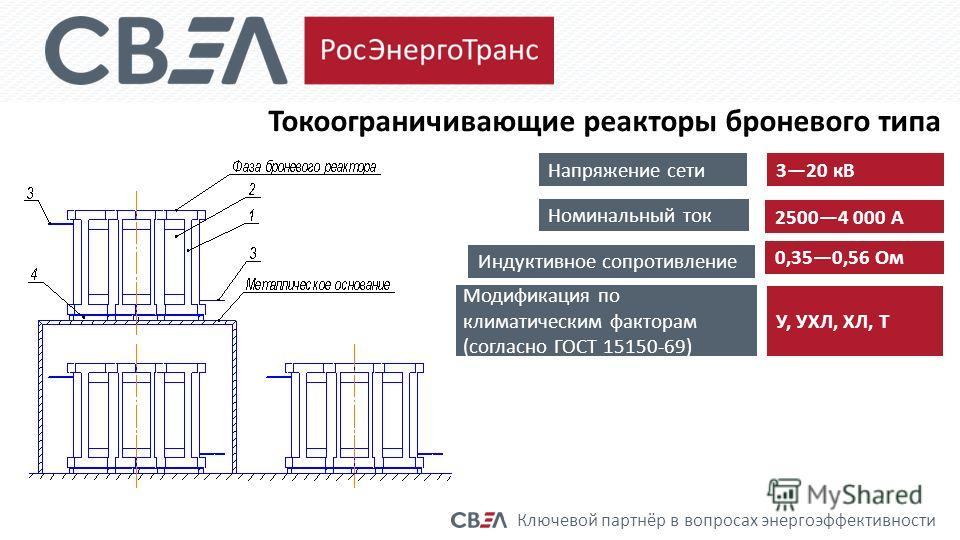 Ключевой партнёр в вопросах энергоэффективности Токоограничивающие реакторы броневого типа Напряжение сети Номинальный ток Индуктивное сопротивление 320 кВ 25004 000 А 0,350,56 Ом Модификация по климатическим факторам (согласно ГОСТ 15150-69) У, УХЛ,