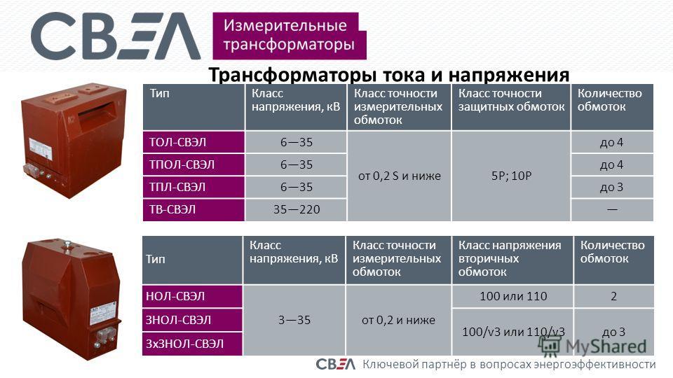 Ключевой партнёр в вопросах энергоэффективности Трансформаторы тока и напряжения Тип Класс напряжения, кВ Класс точности измерительных обмоток Класс точности защитных обмоток Количество обмоток ТОЛ-СВЭЛ635 от 0,2 S и ниже5Р; 10Р до 4 ТПОЛ-СВЭЛ635до 4
