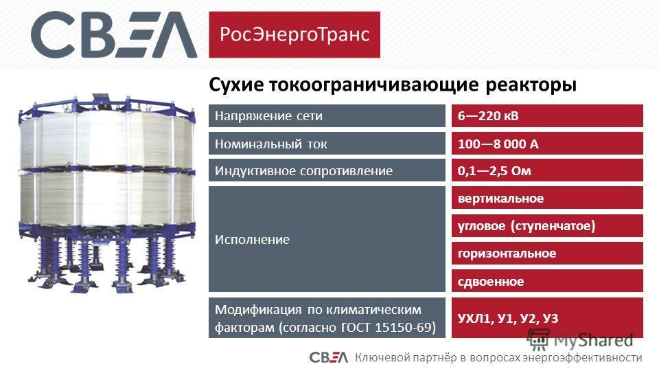 Ключевой партнёр в вопросах энергоэффективности Сухие токоограничивающие реакторы Напряжение сети Номинальный ток Индуктивное сопротивление 6220 кВ 1008 000 А 0,12,5 Ом Исполнение вертикальное Модификация по климатическим факторам (согласно ГОСТ 1515