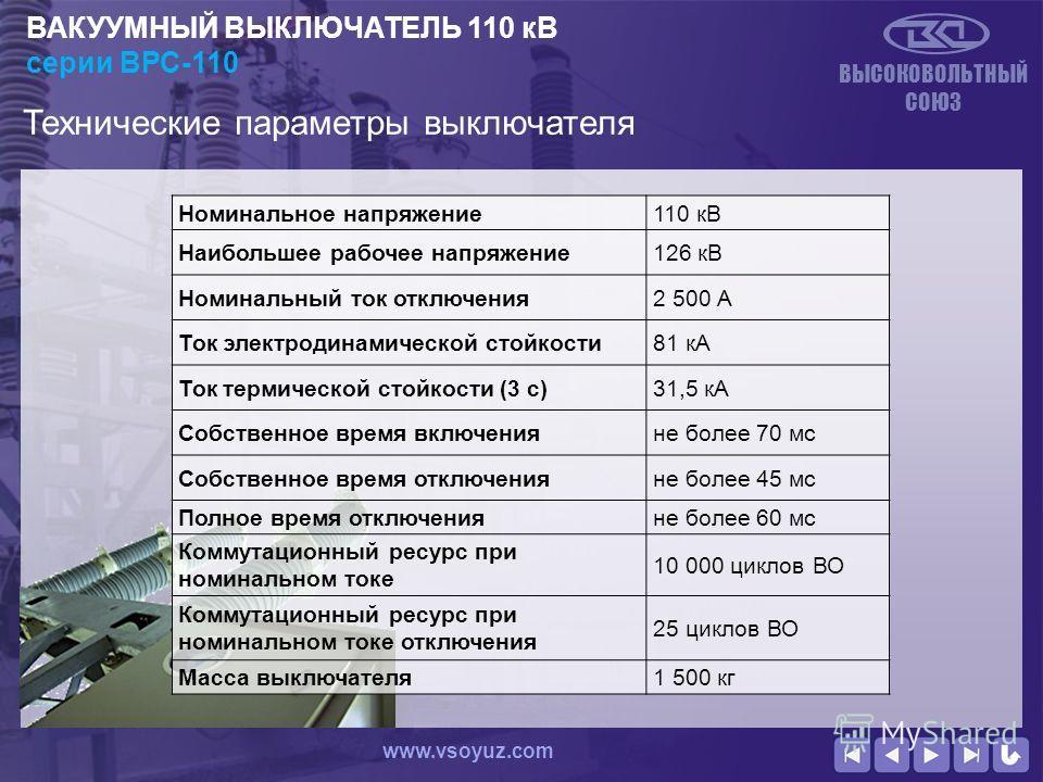 Технические параметры выключателя ВЫСОКОВОЛЬТНЫЙ СОЮЗ Номинальное напряжение110 кВ Наибольшее рабочее напряжение126 кВ Номинальный ток отключения2 500 А Ток электродинамической стойкости81 кА Ток термической стойкости (3 с)31,5 кА Собственное время в