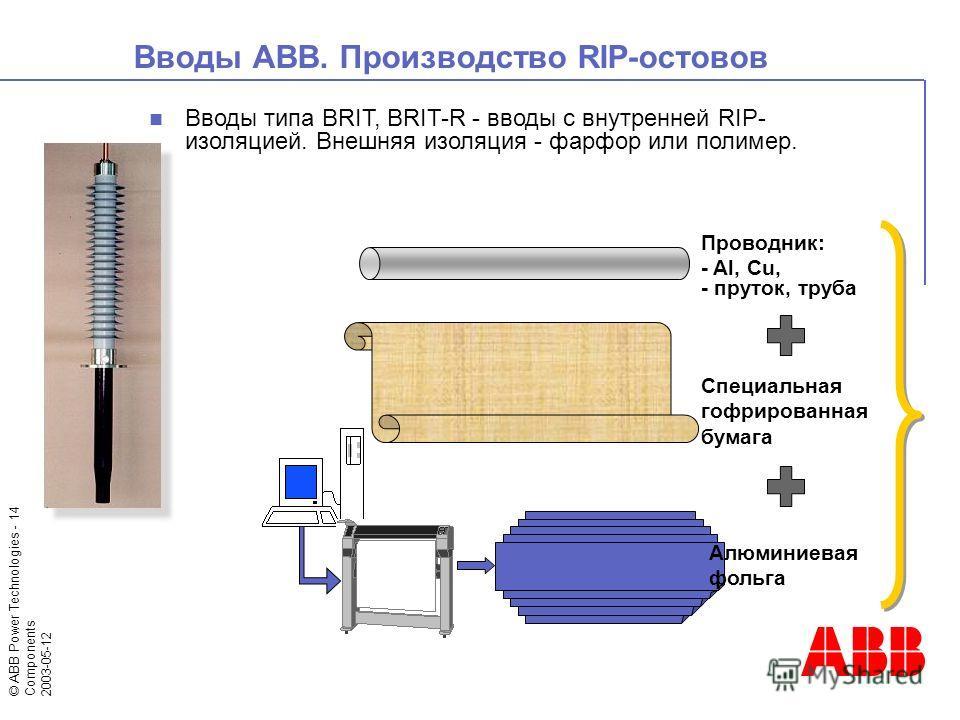 © ABB Power Technologies - 14 Components 2003-05-12 Вводы ABB. Производство RIP-остовов Проводник: - Al, Cu, - пруток, труба Специальная гофрированная бумага Алюминиевая фольга Вводы типа BRIT, BRIT-R - вводы с внутренней RIP- изоляцией. Внешняя изол