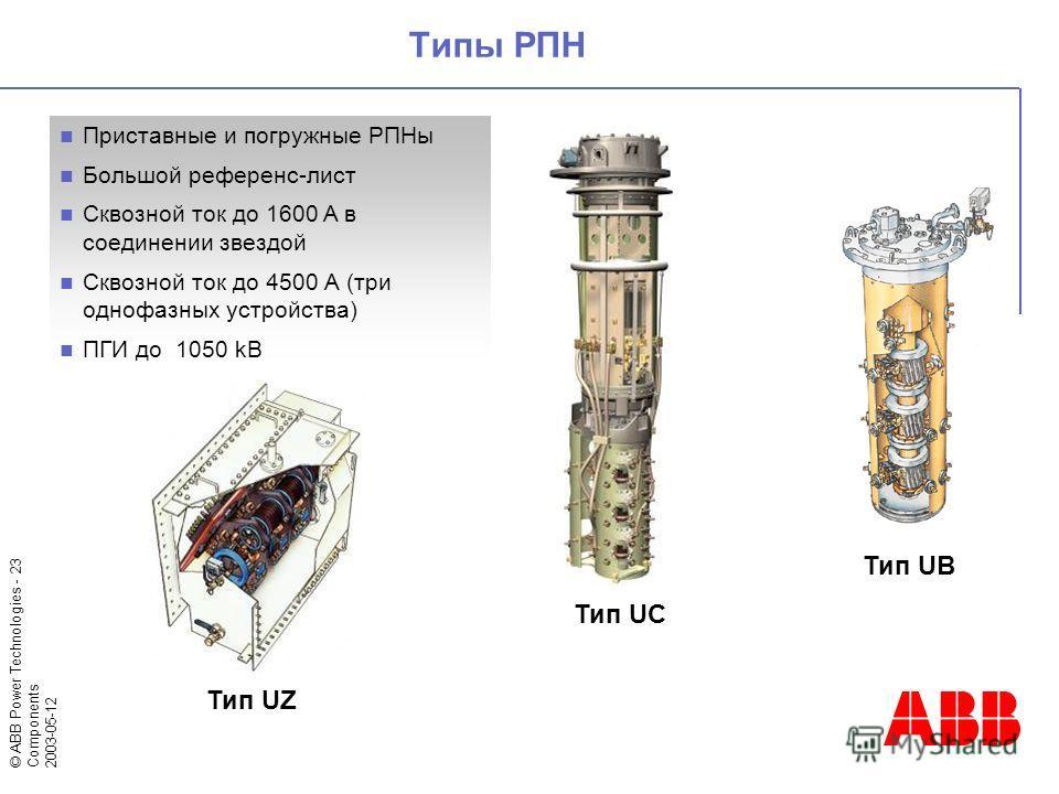 © ABB Power Technologies - 23 Components 2003-05-12 Типы РПН Тип UB Тип UZ Тип UC Приставные и погружные РПНы Большой референс-лист Сквозной ток до 1600 A в соединении звездой Сквозной ток до 4500 А (три однофазных устройства) ПГИ до 1050 kВ