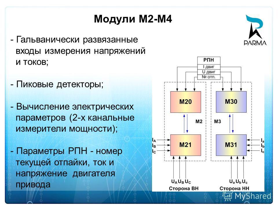 Модули М2-M4 - Гальванически развязанные входы измерения напряжений и токов; - Пиковые детекторы; - Вычисление электрических параметров (2-x канальные измерители мощности); - Параметры РПН - номер текущей отпайки, ток и напряжение двигателя привода