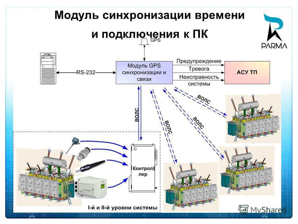 Модуль синхронизации времени и подключения к ПК